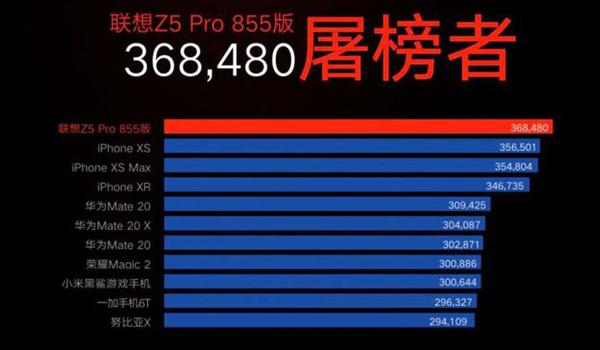 Spesifikasi Lenovo Z5 Pro GT
