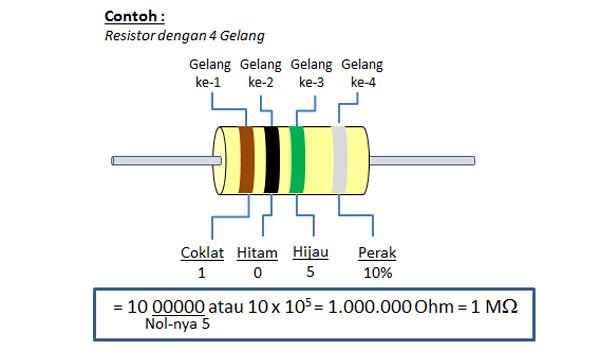 Menghitung Resistor Berdasarkan Warnanya