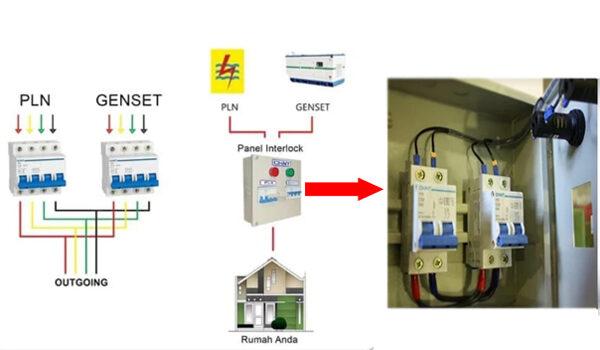 cara memasang genset ke listrik pln