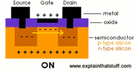 Fungsi Transistor, Karakteristik dan Cara Kerjanya